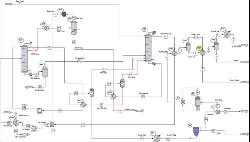 copmlete-process-design-pfd