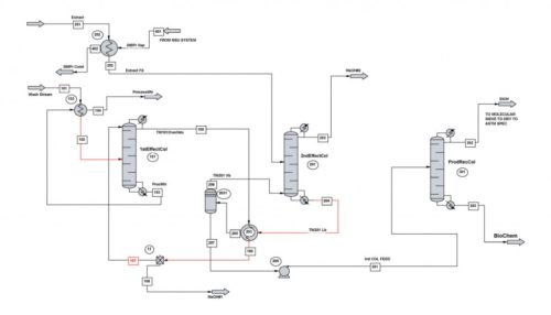 distillation equipment diagram