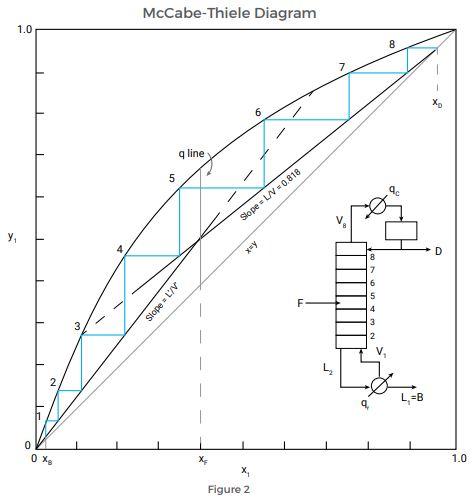 Thermal Kinetics - Thermal Kinetics